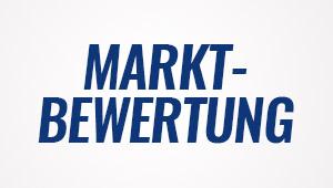 Ist der Markt aktuell überbewertet?
